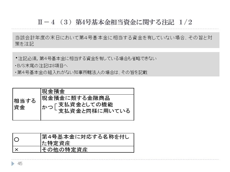第4号基本金相当資金に関する注記 1/2