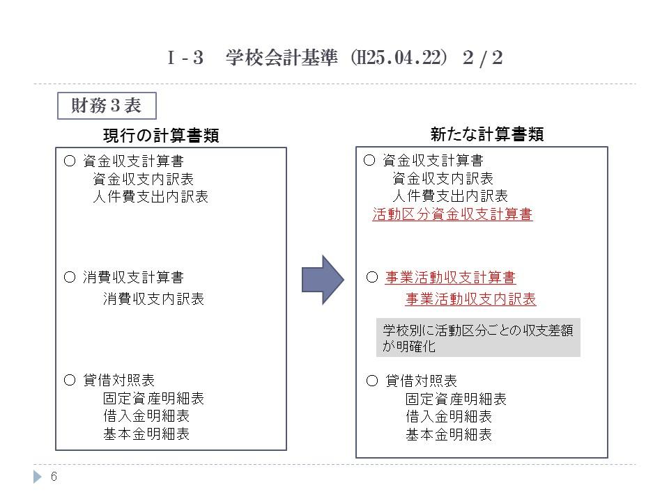 学校会計基準(H25.04.22)2/2