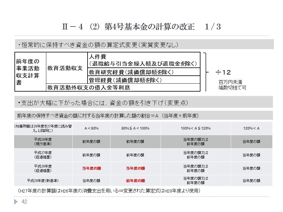 第4号基本金の計算の改正 1/3