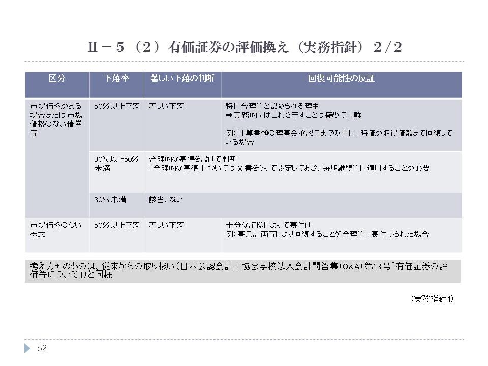 有価証券の評価換え(実務指針)2/2