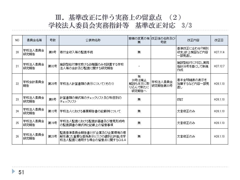 基準改正(2)